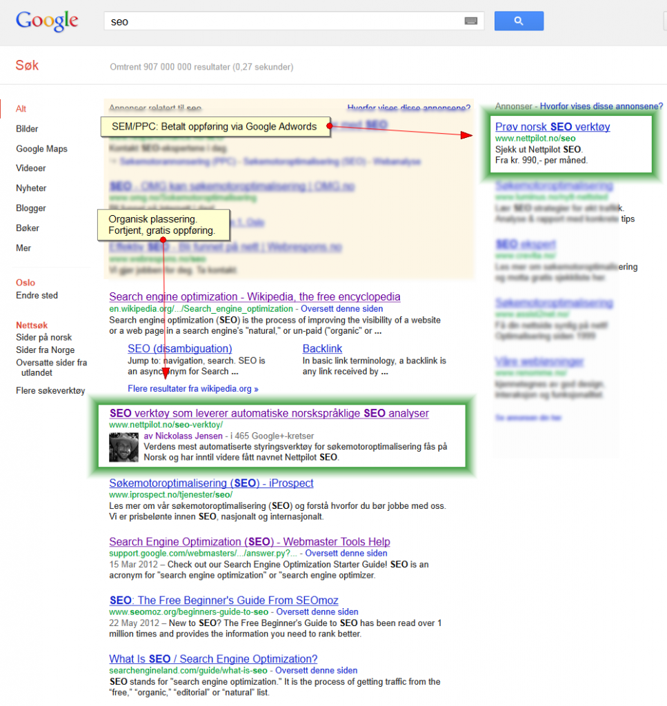 SERP for SEO på Google.no for nettpilot.no - 6. juli 2012. Organisk og betalt plassering.