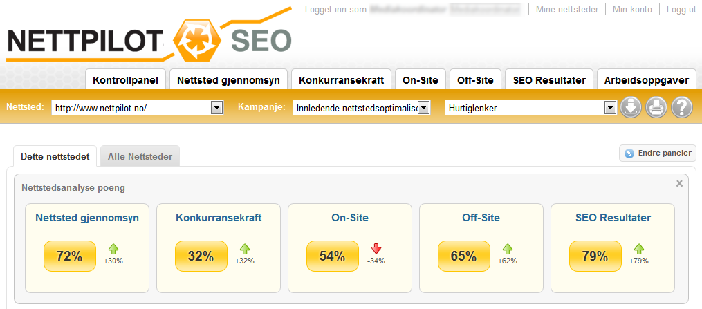 Nettpilot SEO verkty